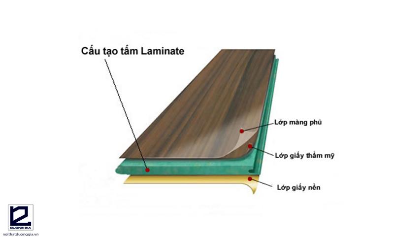Cấu tạo của chất liệu laminate, tấm laminate