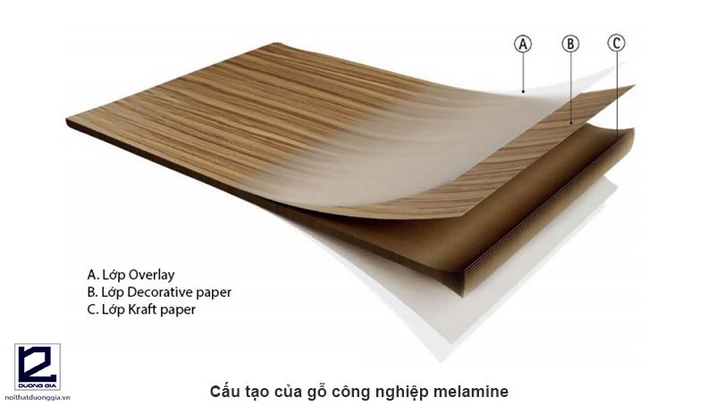 Cấu tạo của gỗ công nghiệp melamine, tấm melamine