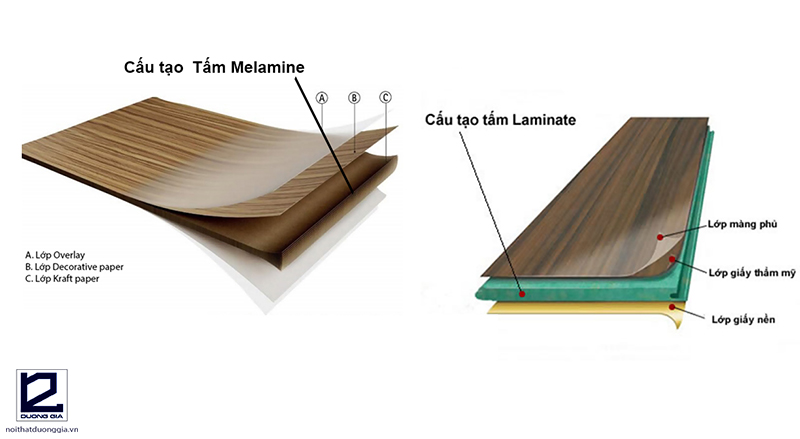 Gỗ Laminate và Melamine - So sánh chi tiết ưu nhược điểm từng loại